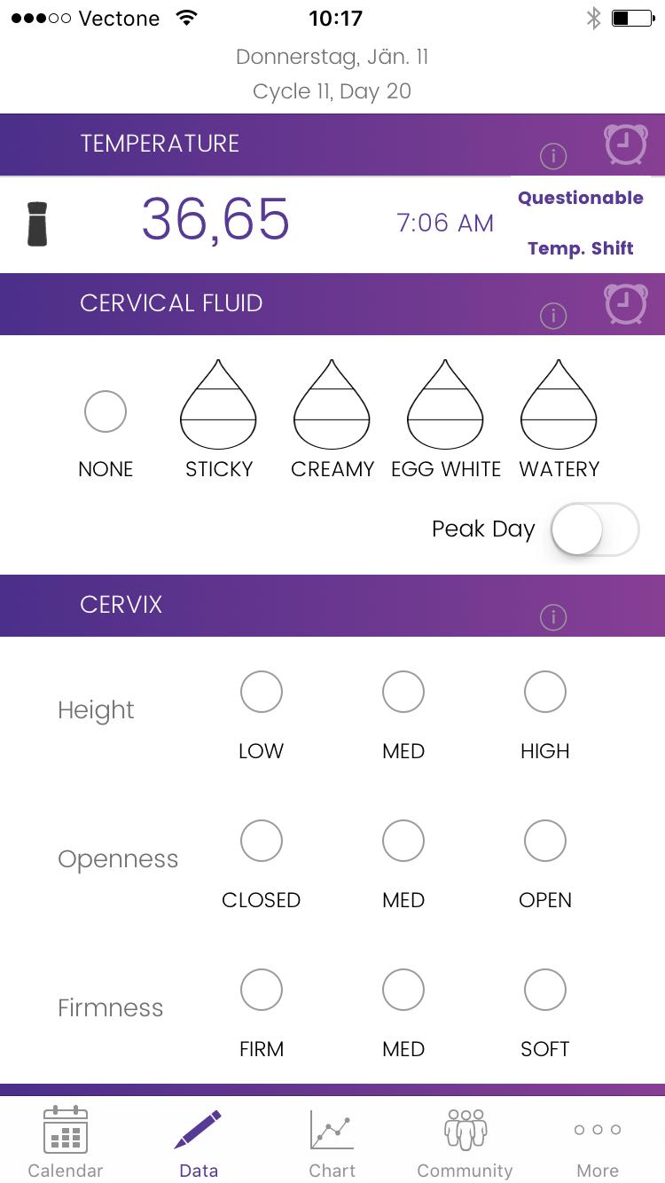 Verhütungs App Test