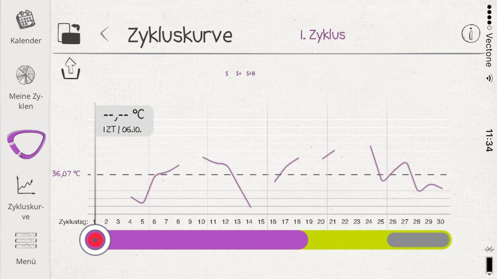 Erfahrungen mit dem Bluetooth-Thermometer mySense